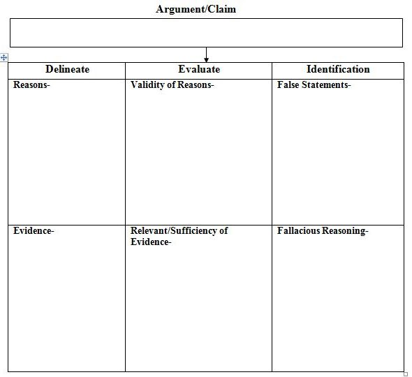 Informational argumentative graphic organizer expository essay graphic organizer